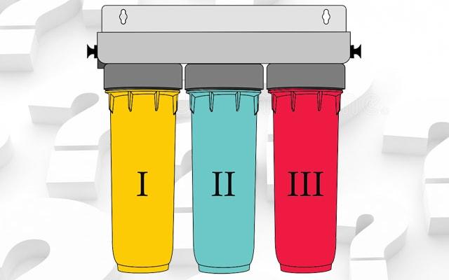 Как определить, какой картридж должен быть первым, вторым или третьим в фильтре для очистки воды